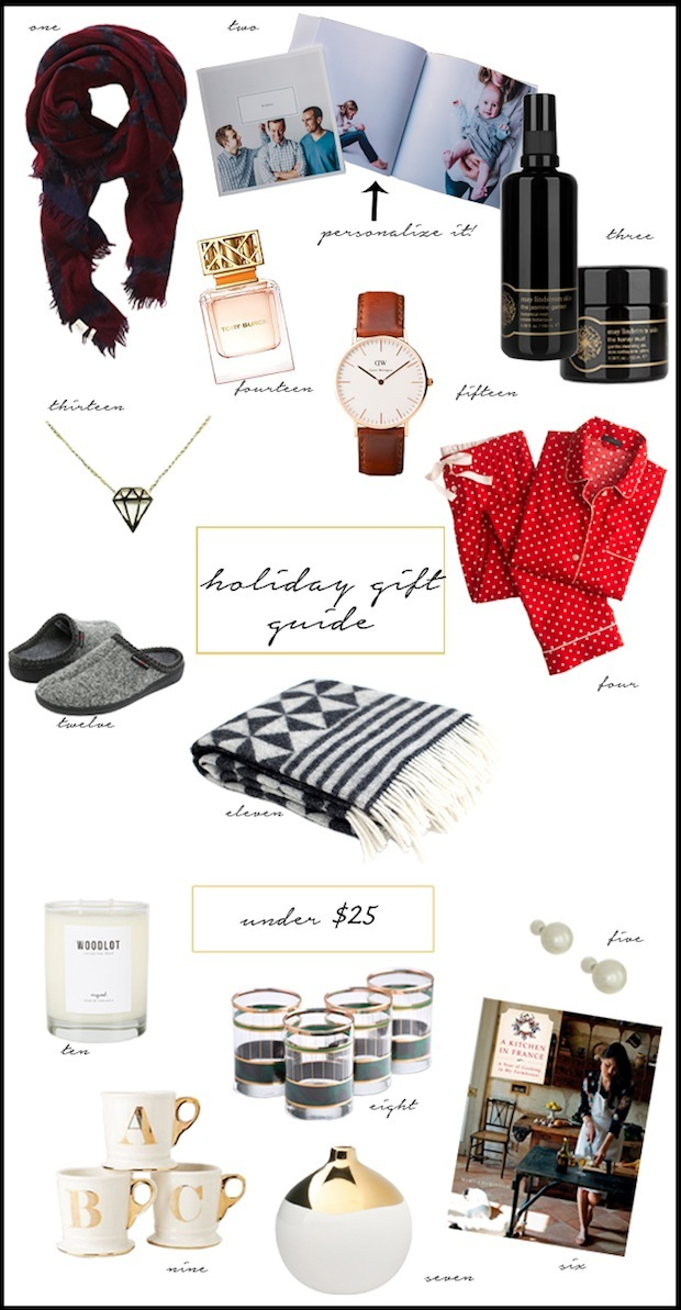 2014 gift guide collage_edited-4