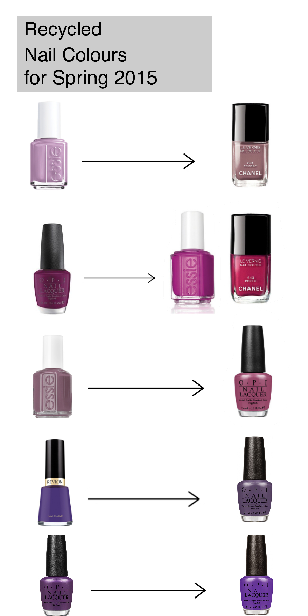 spring 2105 nail colours2