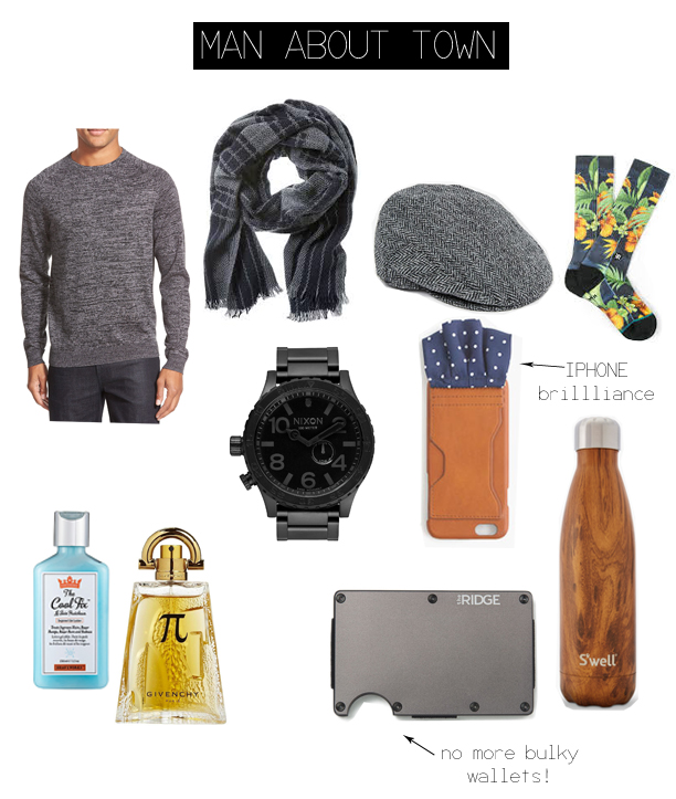 mens gift guide 2015 collage_edited-2